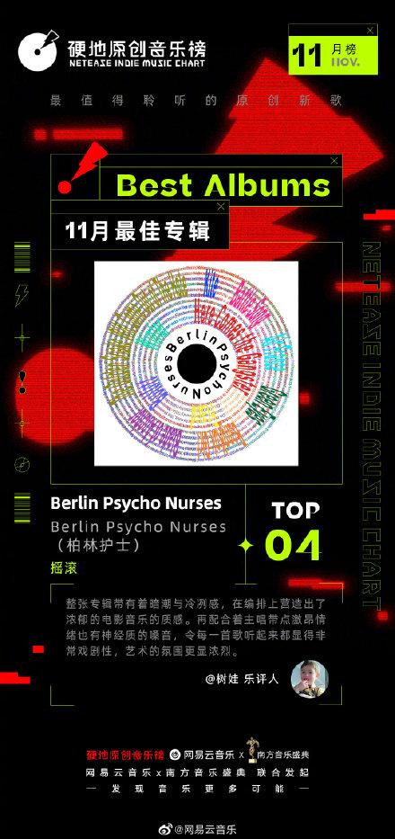 【上海站】「Berlin Psycho Nurses柏林护士」《KISS KISS BANG BANG 》2021巡演LVH